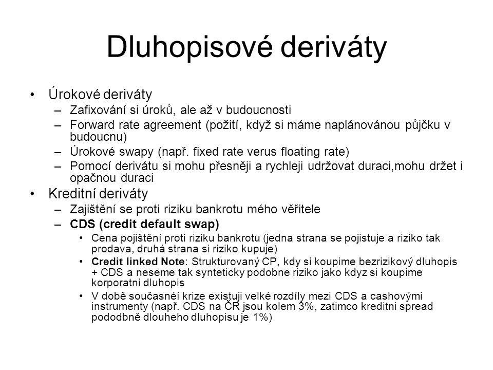 Dluhopisové deriváty Úrokové deriváty Kreditní deriváty