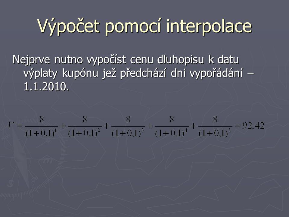Výpočet pomocí interpolace