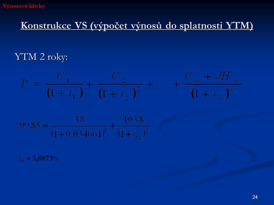 Konstrukce VS (výpočet výnosů do splatnosti YTM)