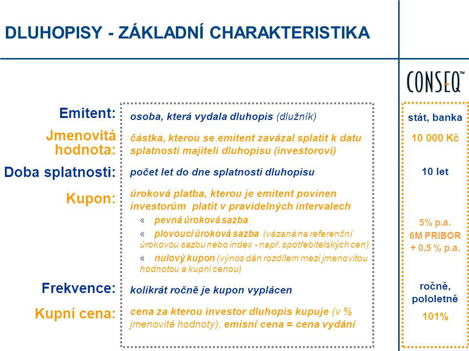DLUHOPISY - ZÁKLADNÍ CHARAKTERISTIKA