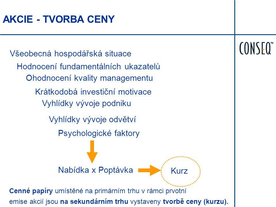 AKCIE - TVORBA CENY Všeobecná hospodářská situace