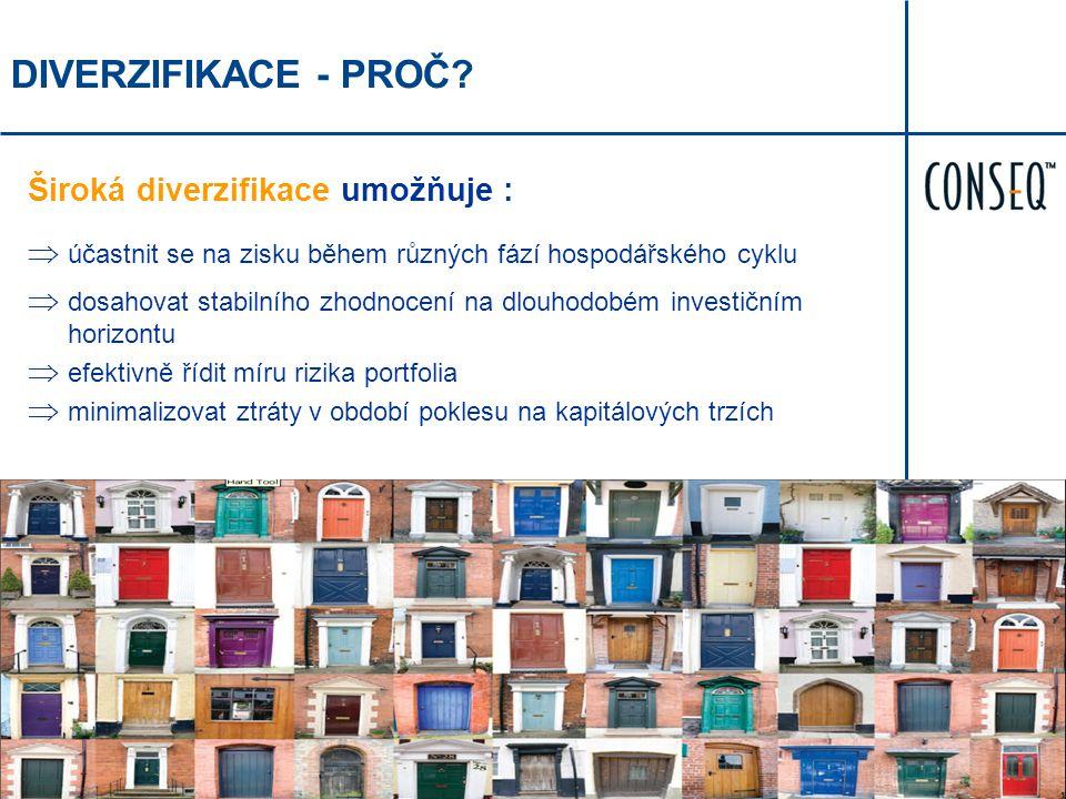 DIVERZIFIKACE - PROČ Široká diverzifikace umožňuje :