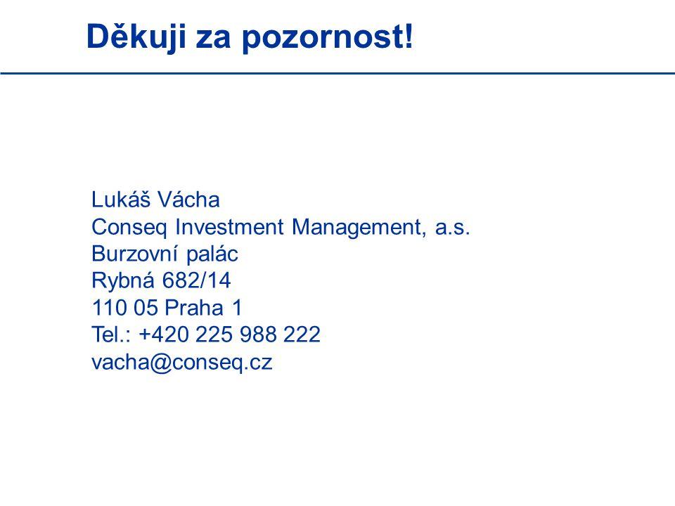 Děkuji za pozornost! Lukáš Vácha Conseq Investment Management, a.s.