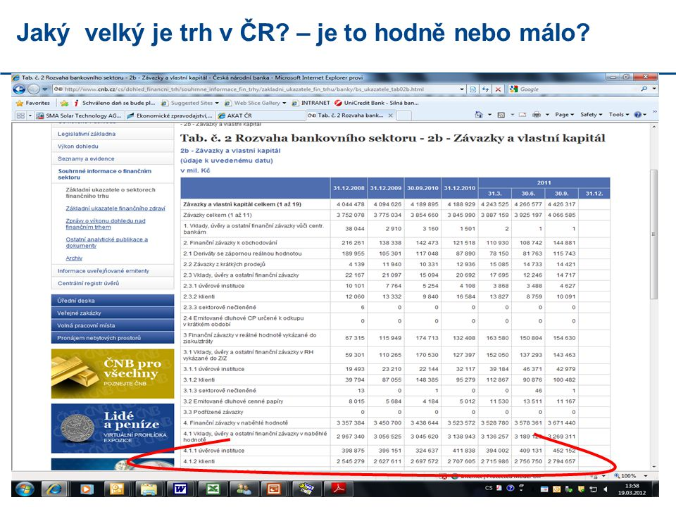 Jaký velký je trh v ČR – je to hodně nebo málo