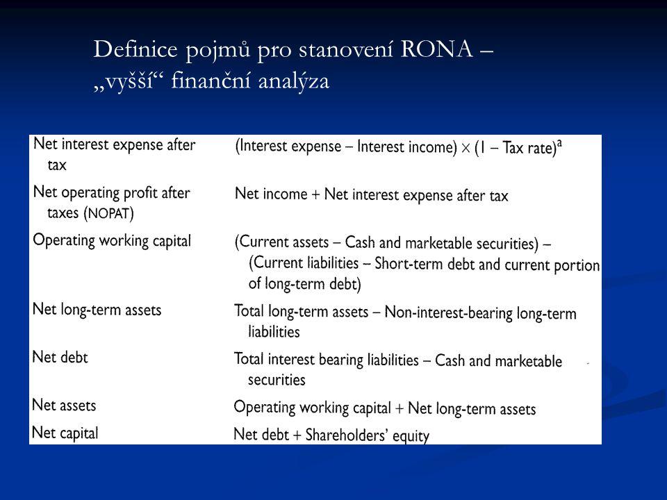 """Definice pojmů pro stanovení RONA – """"vyšší finanční analýza"""