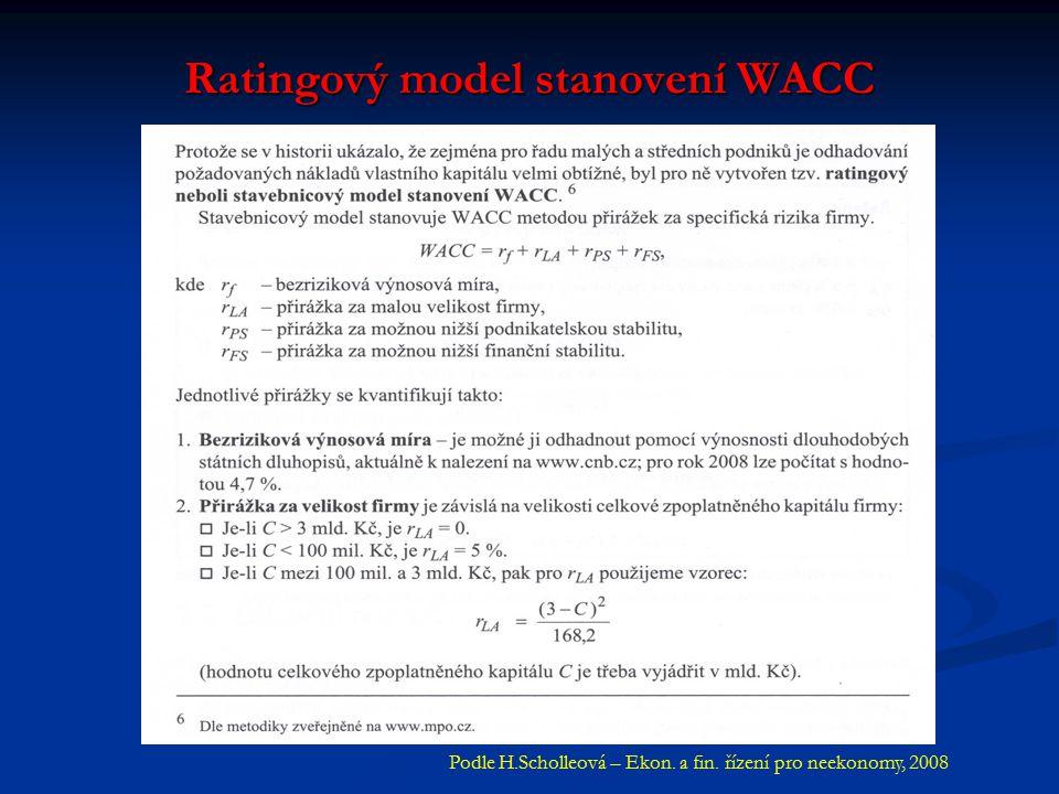 Ratingový model stanovení WACC