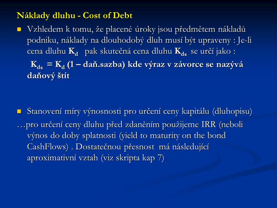 Náklady dluhu - Cost of Debt