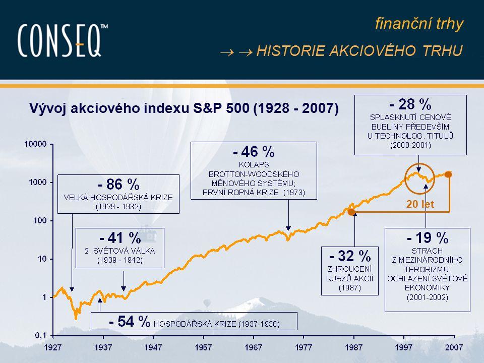 finanční trhy   HISTORIE AKCIOVÉHO TRHU