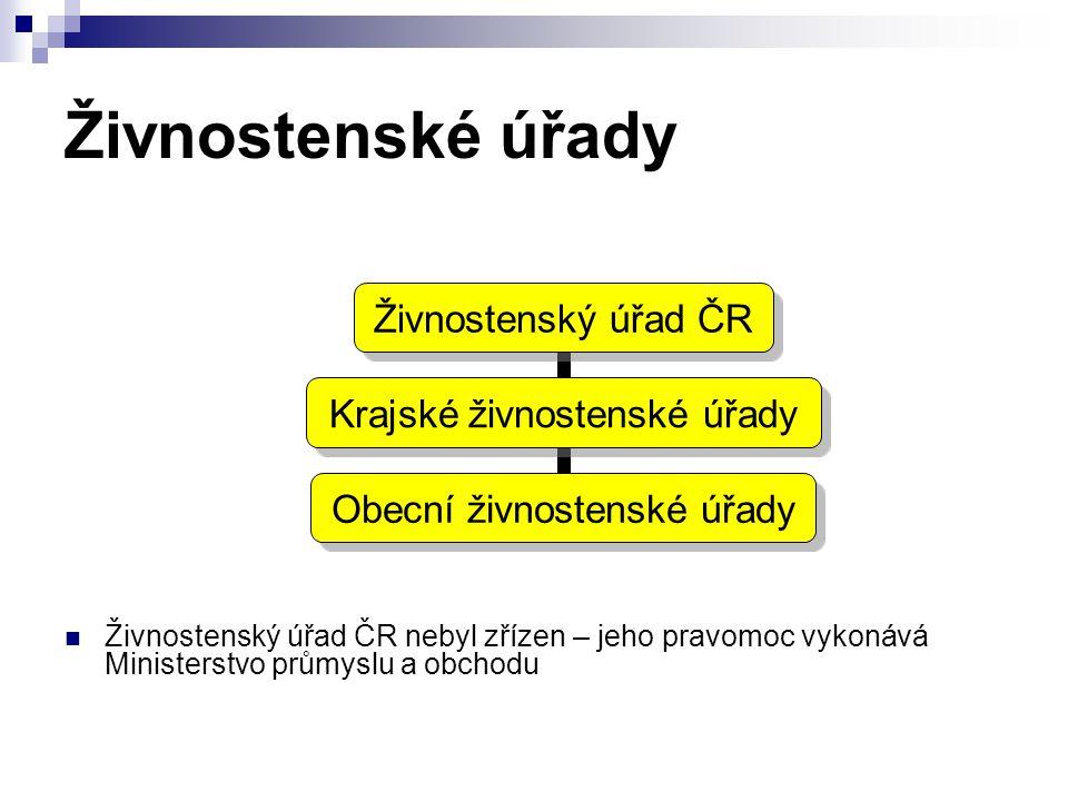 Živnostenské úřady Živnostenský úřad ČR nebyl zřízen – jeho pravomoc vykonává Ministerstvo průmyslu a obchodu.