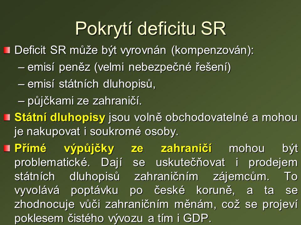 Pokrytí deficitu SR Deficit SR může být vyrovnán (kompenzován):