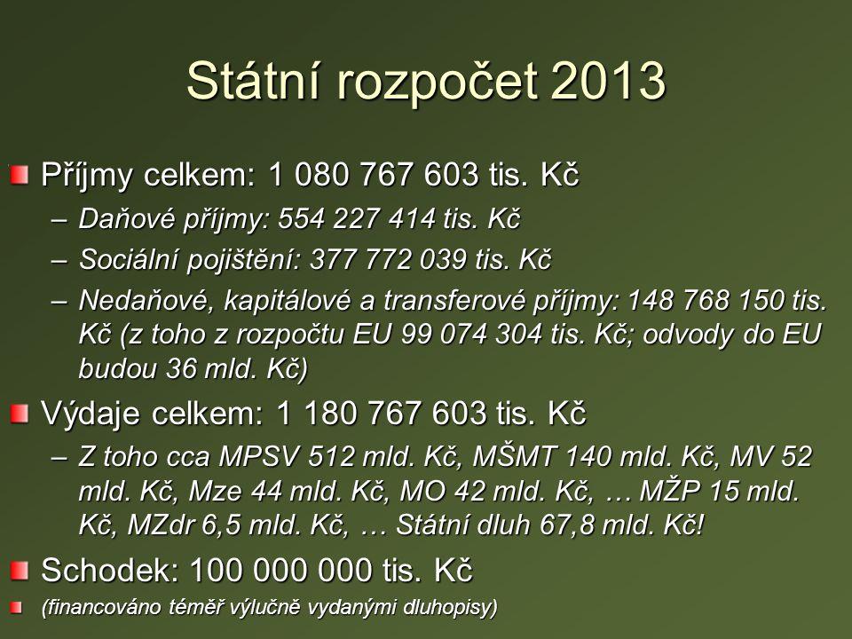 Státní rozpočet 2013 Příjmy celkem: 1 080 767 603 tis. Kč