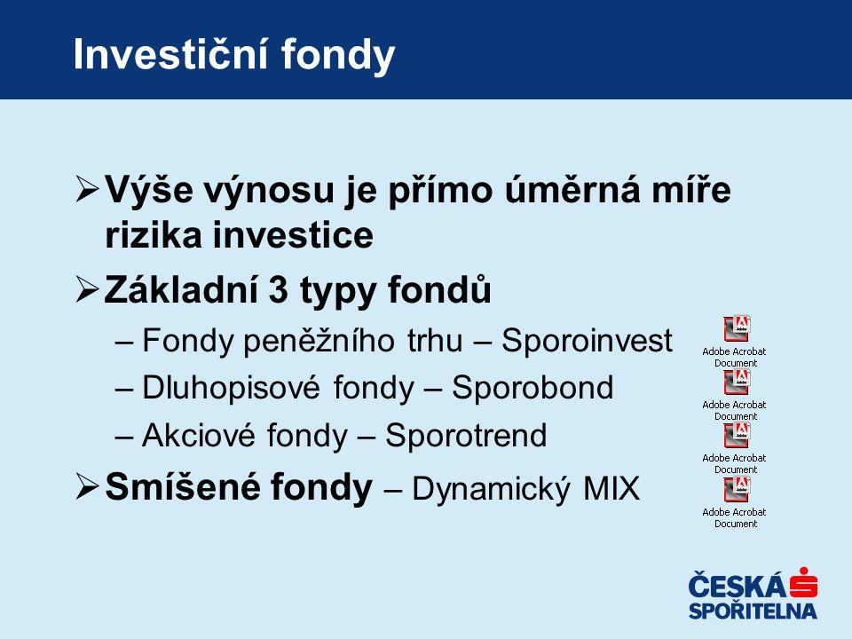Investiční fondy Výše výnosu je přímo úměrná míře rizika investice