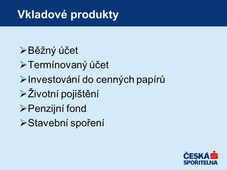 Vkladové produkty Běžný účet Termínovaný účet
