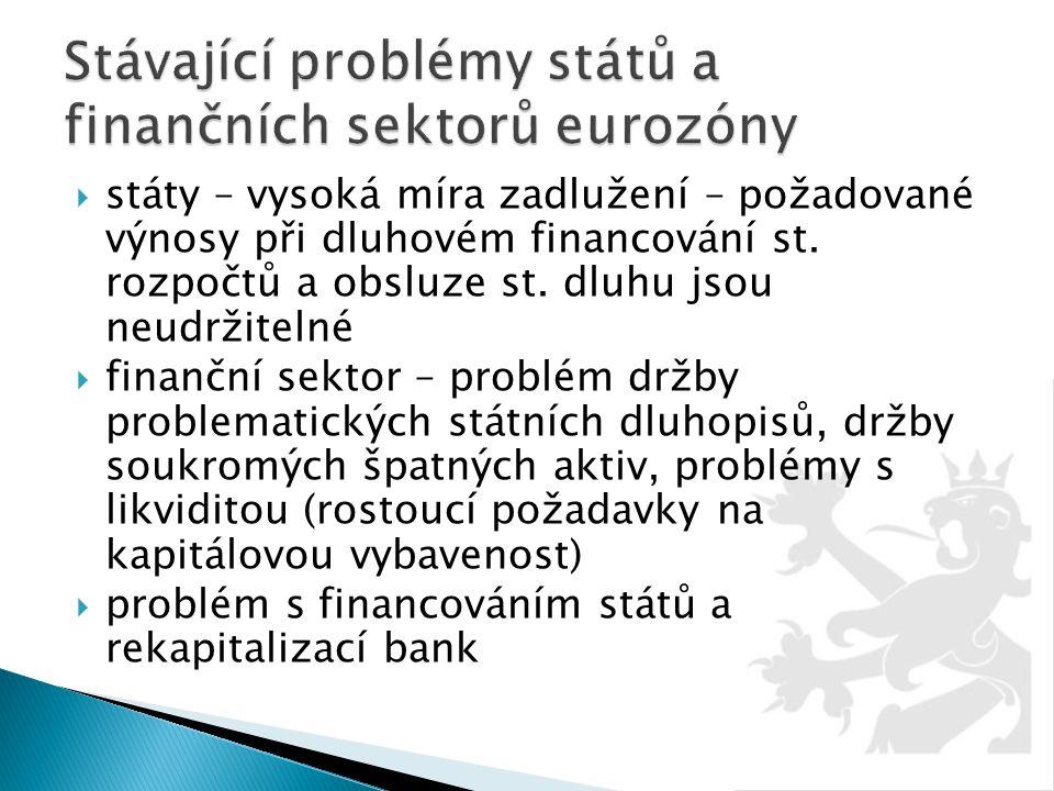 Stávající problémy států a finančních sektorů eurozóny
