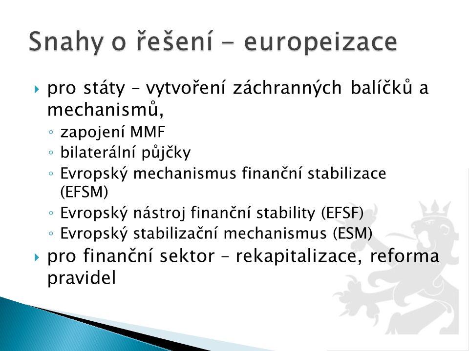 Snahy o řešení - europeizace