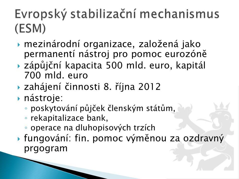 Evropský stabilizační mechanismus (ESM)