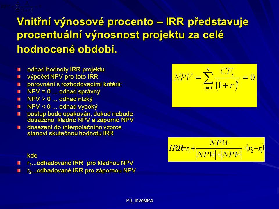 Vnitřní výnosové procento – IRR představuje procentuální výnosnost projektu za celé hodnocené období.