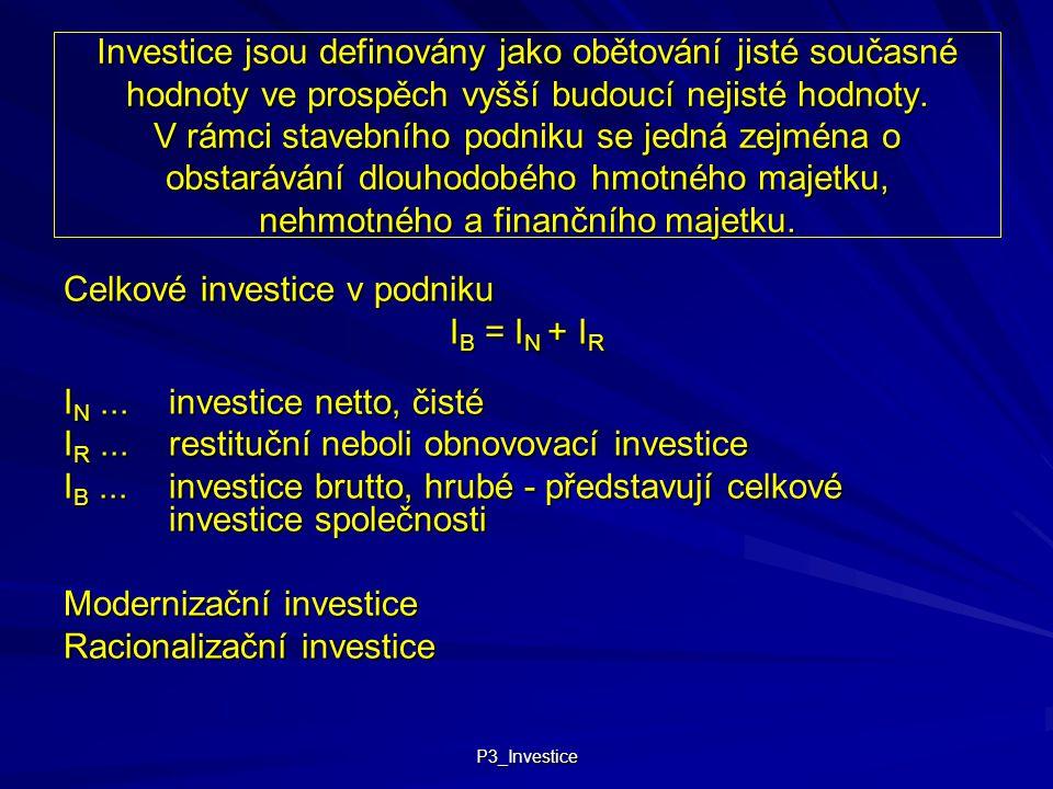 Celkové investice v podniku IB = IN + IR IN ... investice netto, čisté