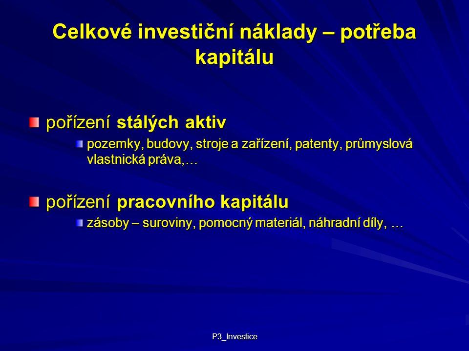 Celkové investiční náklady – potřeba kapitálu