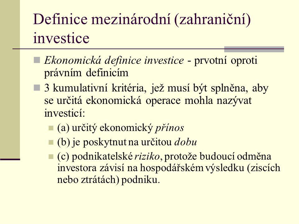 Definice mezinárodní (zahraniční) investice