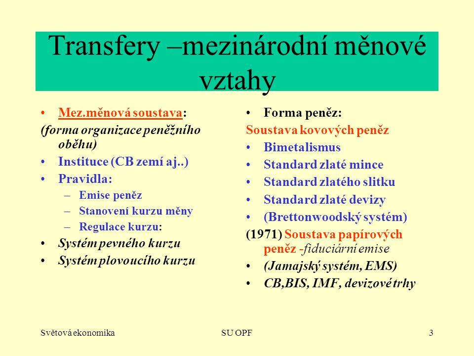 Transfery –mezinárodní měnové vztahy