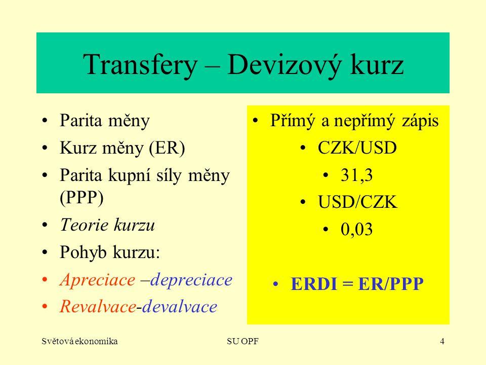 Transfery – Devizový kurz