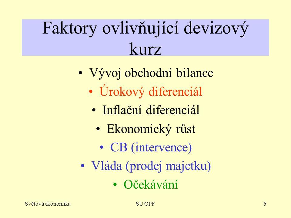 Faktory ovlivňující devizový kurz