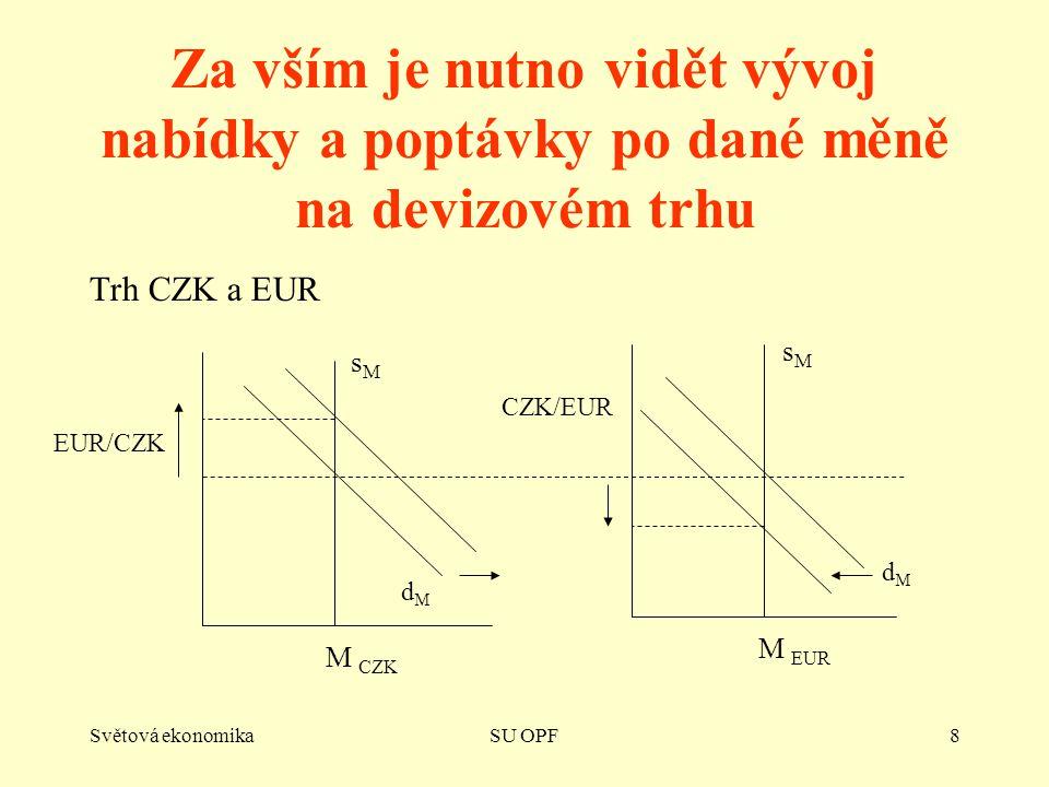 Za vším je nutno vidět vývoj nabídky a poptávky po dané měně na devizovém trhu