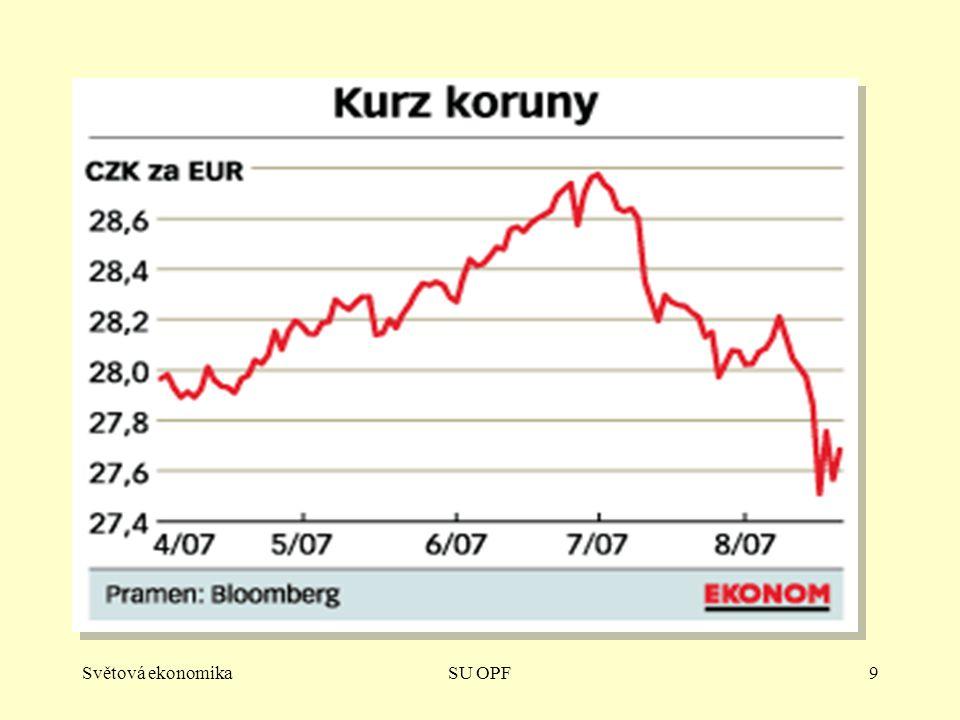 Světová ekonomika SU OPF