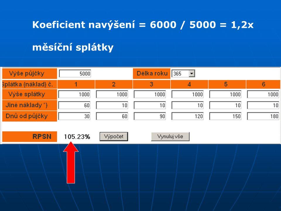 Koeficient navýšení = 6000 / 5000 = 1,2x