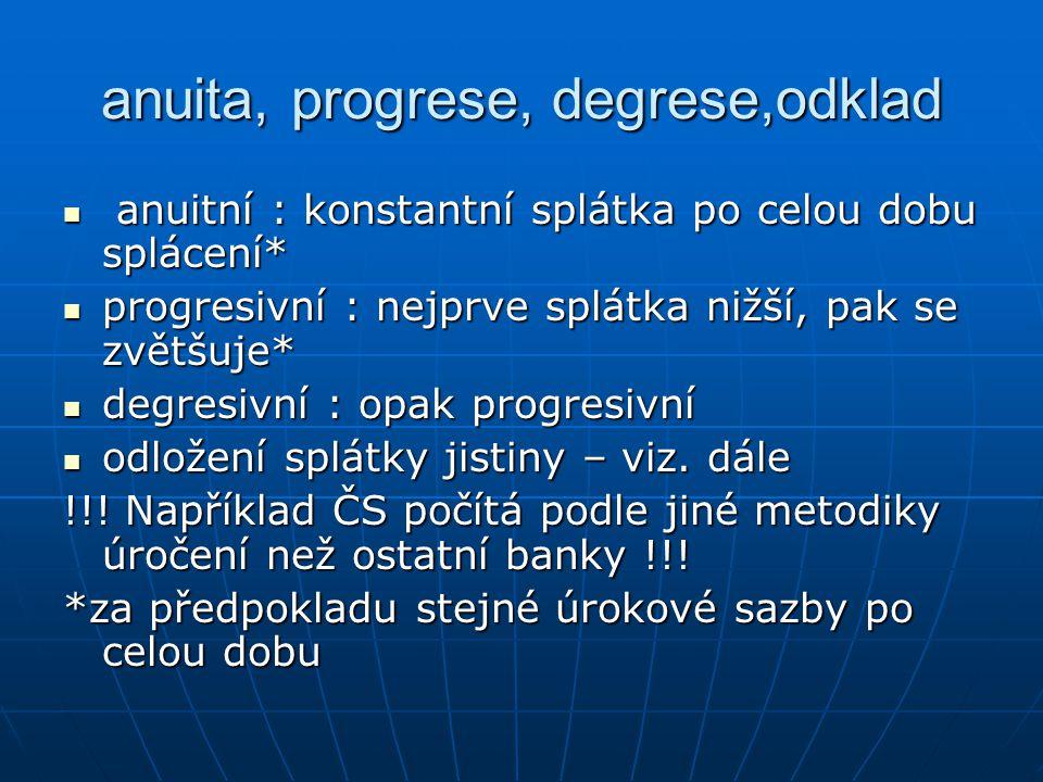 anuita, progrese, degrese,odklad