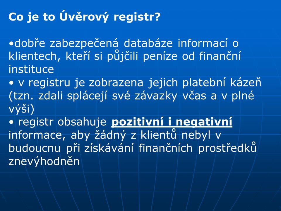 Co je to Úvěrový registr