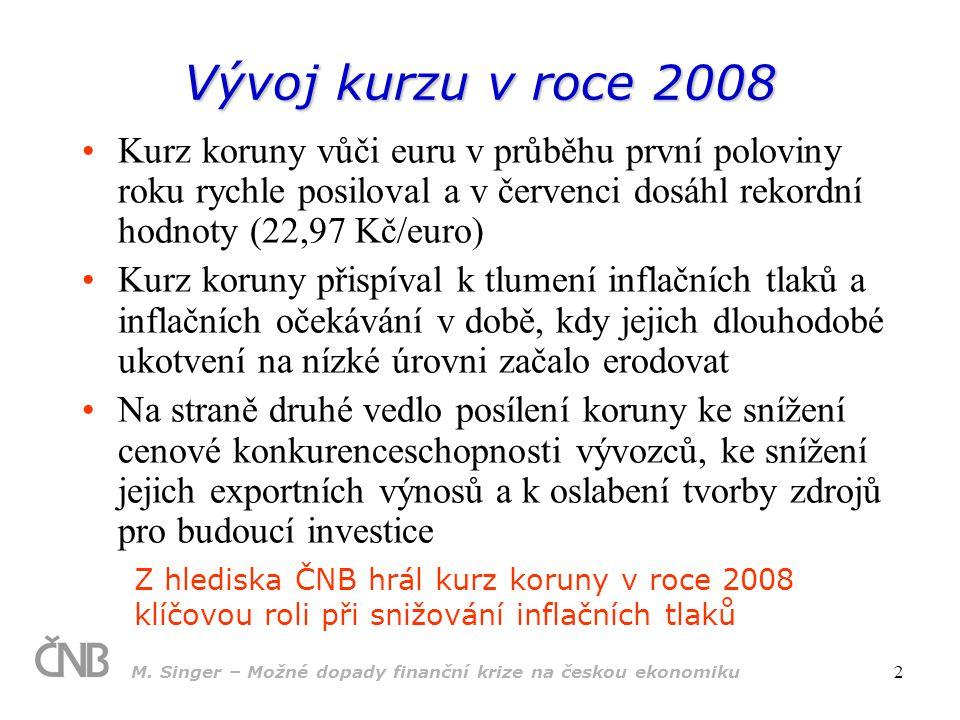 Vývoj kurzu v roce 2008 Kurz koruny vůči euru v průběhu první poloviny roku rychle posiloval a v červenci dosáhl rekordní hodnoty (22,97 Kč/euro)