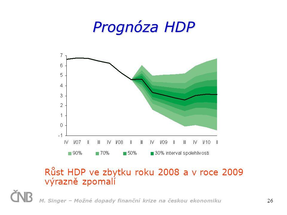 Prognóza HDP Růst HDP ve zbytku roku 2008 a v roce 2009 výrazně zpomalí