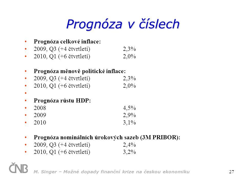 Prognóza v číslech Prognóza celkové inflace: