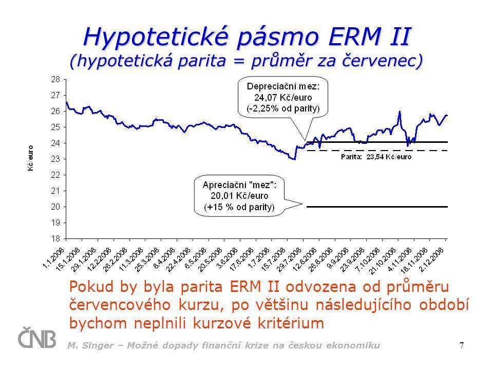 Hypotetické pásmo ERM II (hypotetická parita = průměr za červenec)