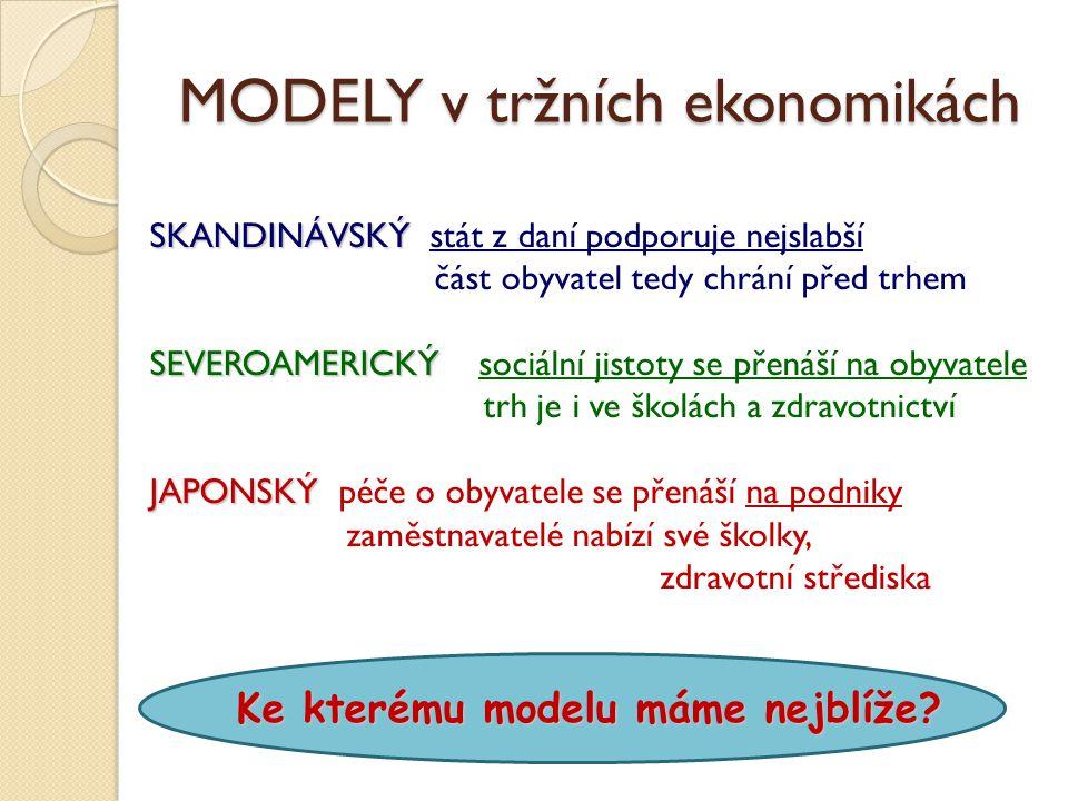 MODELY v tržních ekonomikách