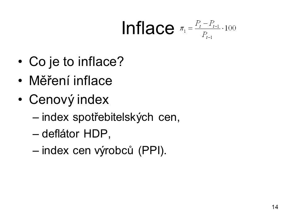 Inflace Co je to inflace Měření inflace Cenový index