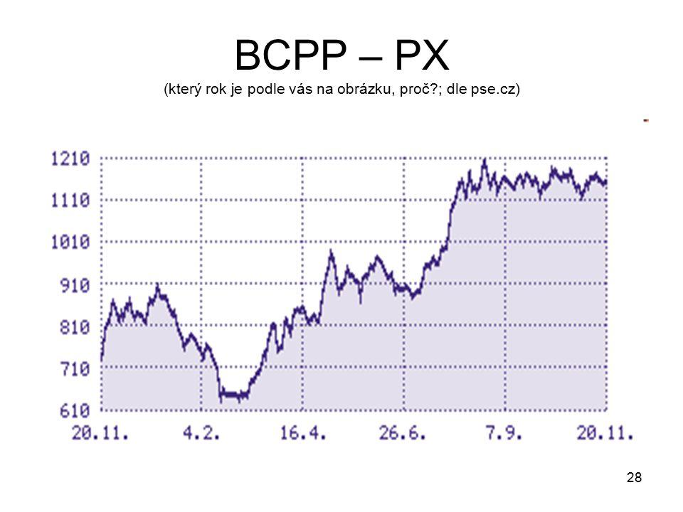 BCPP – PX (který rok je podle vás na obrázku, proč ; dle pse.cz)
