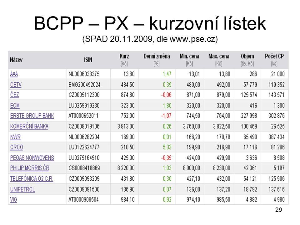 BCPP – PX – kurzovní lístek (SPAD 20.11.2009, dle www.pse.cz)