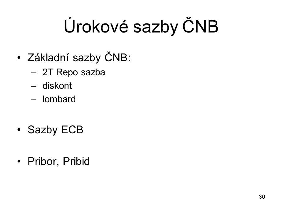 Úrokové sazby ČNB Základní sazby ČNB: Sazby ECB Pribor, Pribid