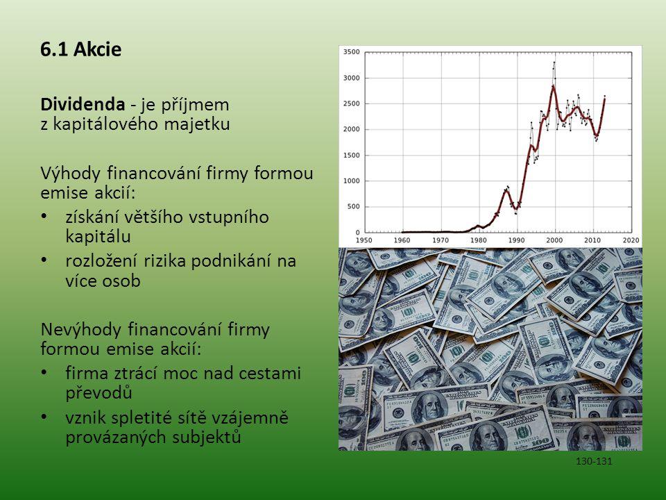 6.1 Akcie Dividenda - je příjmem z kapitálového majetku