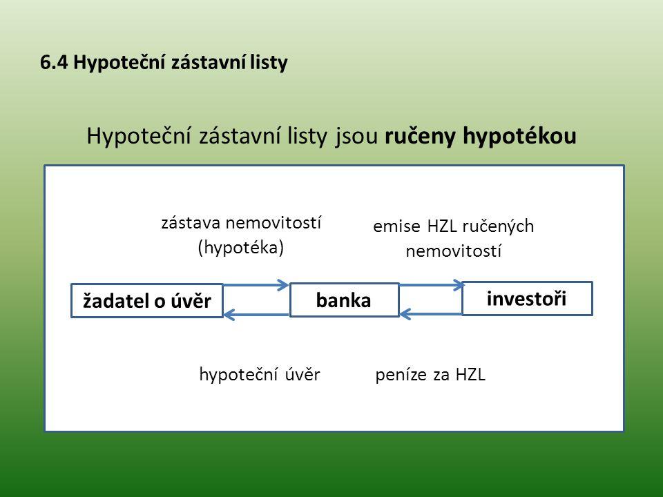 6.4 Hypoteční zástavní listy