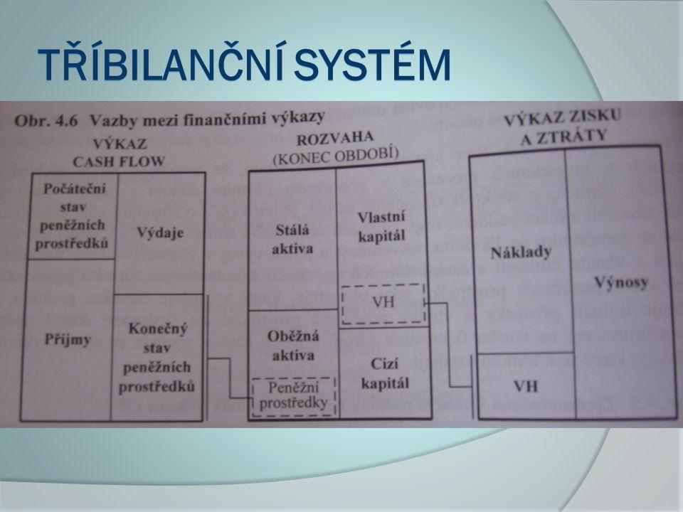 Tříbilanční systém