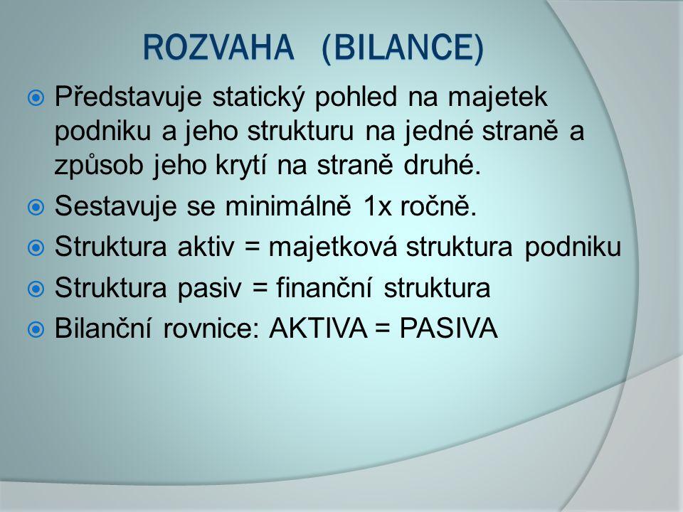 ROZVAHA (bilance) Představuje statický pohled na majetek podniku a jeho strukturu na jedné straně a způsob jeho krytí na straně druhé.