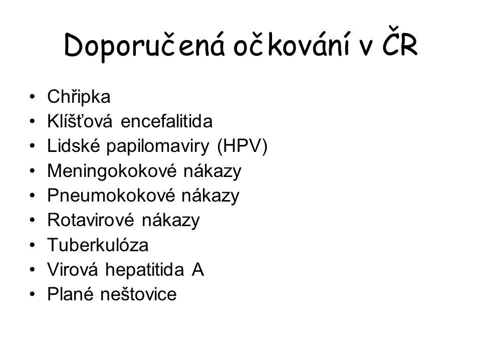 Doporučená očkování v ČR
