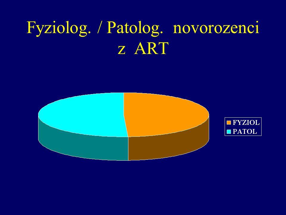 Fyziolog. / Patolog. novorozenci z ART