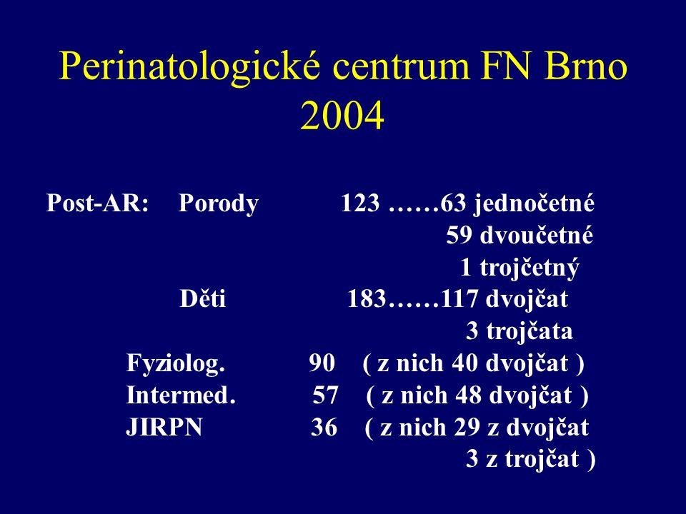 Perinatologické centrum FN Brno 2004