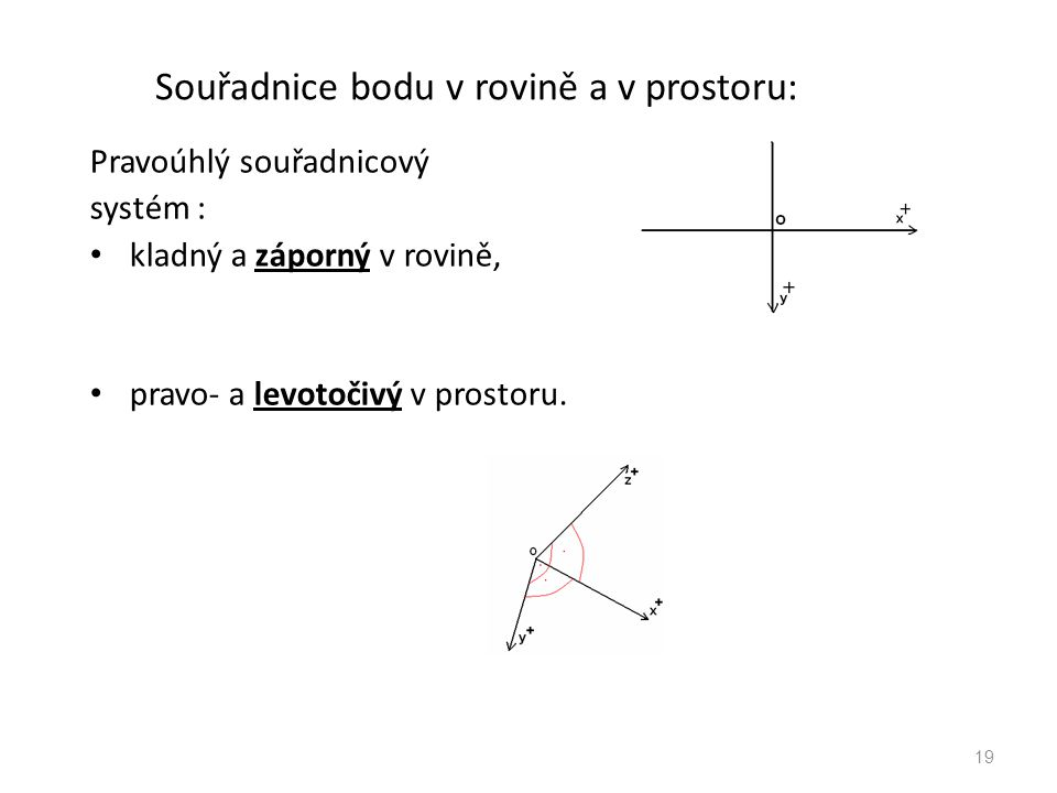 Souřadnice bodu v rovině a v prostoru: