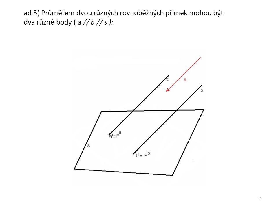 ad 5) Průmětem dvou různých rovnoběžných přímek mohou být dva různé body ( a // b // s ):